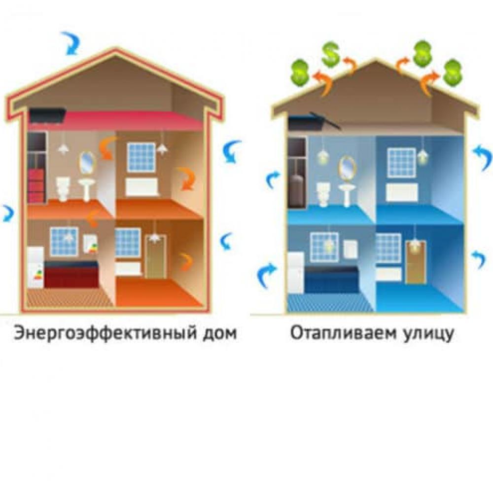 Какой дом лучше строить / КПВ Строй